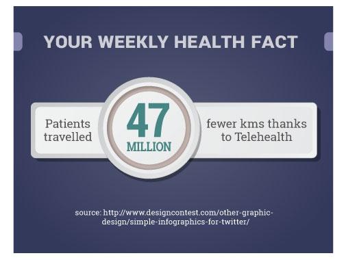 Infographik, die Ihnen gefällt by HappyGD