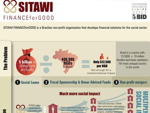 Infographik, die Ihnen gefällt by PixArt