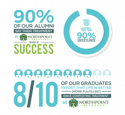 Infographic Design by `Northpoint recovery